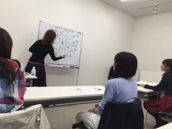2015年 ヒトマチ教室